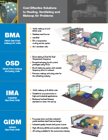 General Product Brochure